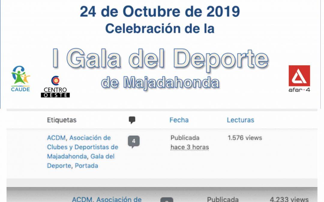 """4.000 personas en la """"urna digital"""" (Día 1) para elegir los Premios Deporte Majadahonda 2019"""
